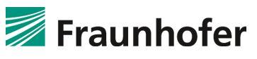 Fraunhofer-Institut für Experimentelles Software Engineering IESE